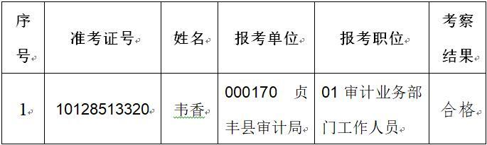 QQ截图20200427公务员.jpg